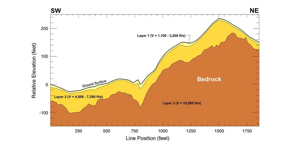 Our Services - Spectrum Geophysics
